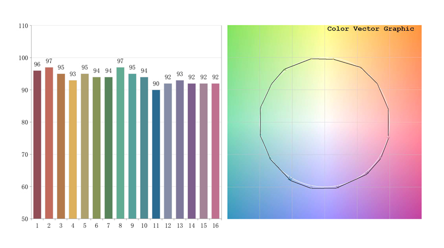 color rendering parameters