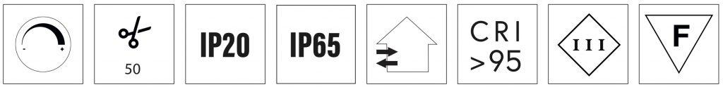 high cri led strip 9.6 W/m certifications