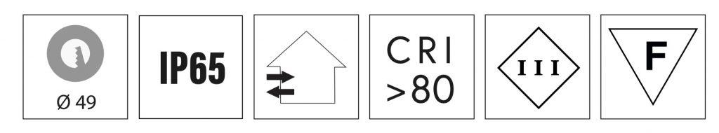 RING_O certificazioni
