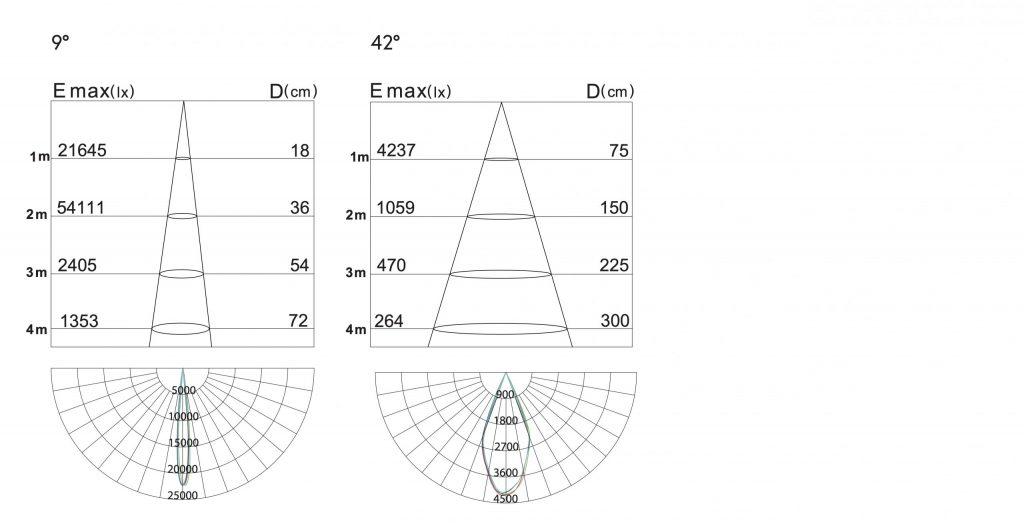 fotometrie ll-zuna-30
